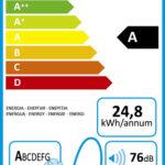 Энергоэффективность Karcher VC 3 Premium