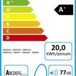 Энергоэффективность Karcher VC 5 Premium